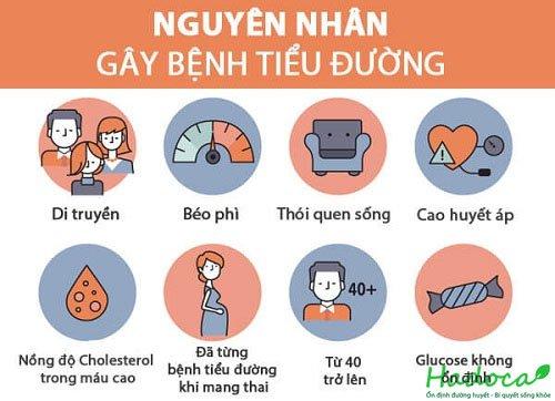 nguoi-bi-benh-tieu-duong-co-an-yen-sao-duoc-khong
